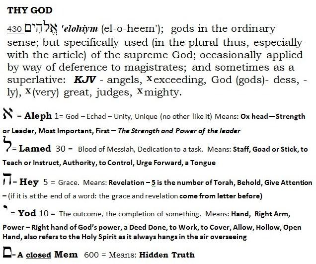 Thy GOD2